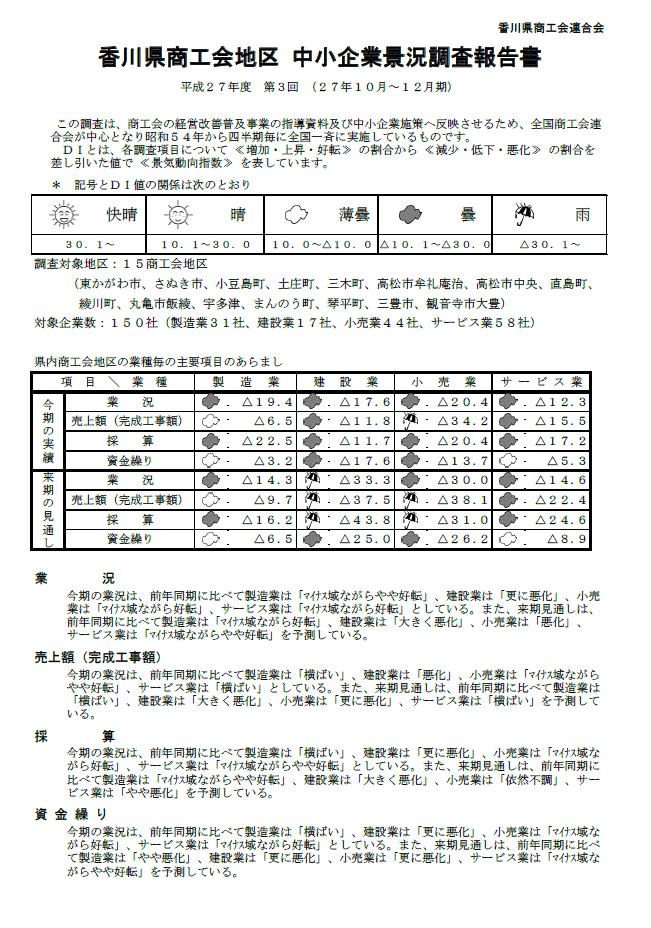 香川県中小企業景況調査結果H27.10~12