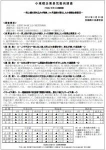 景気動向調査H28.2
