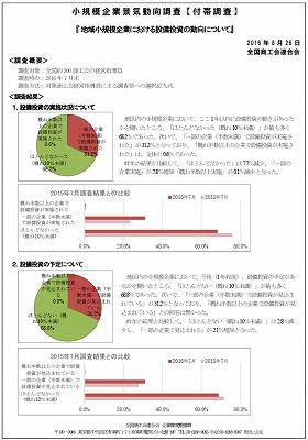 平成28年07月 景気動向調査(付帯調査)①