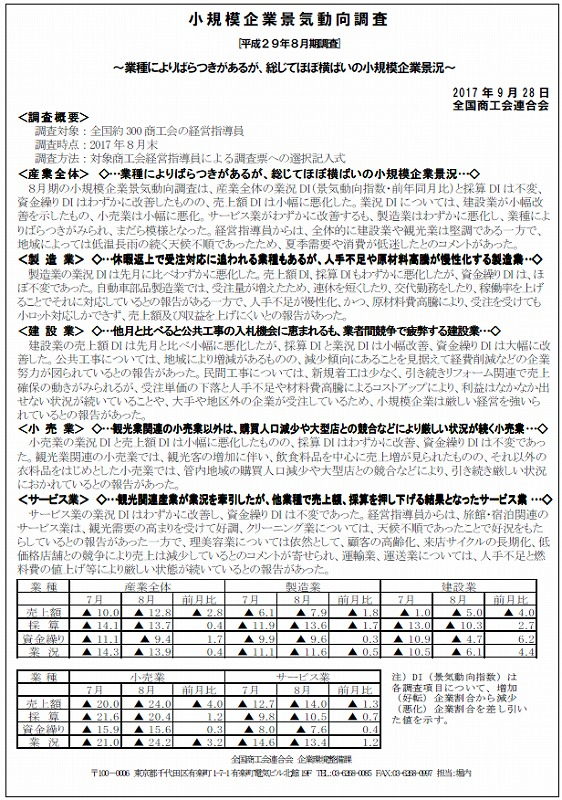 平成29年08月 景気動向調査